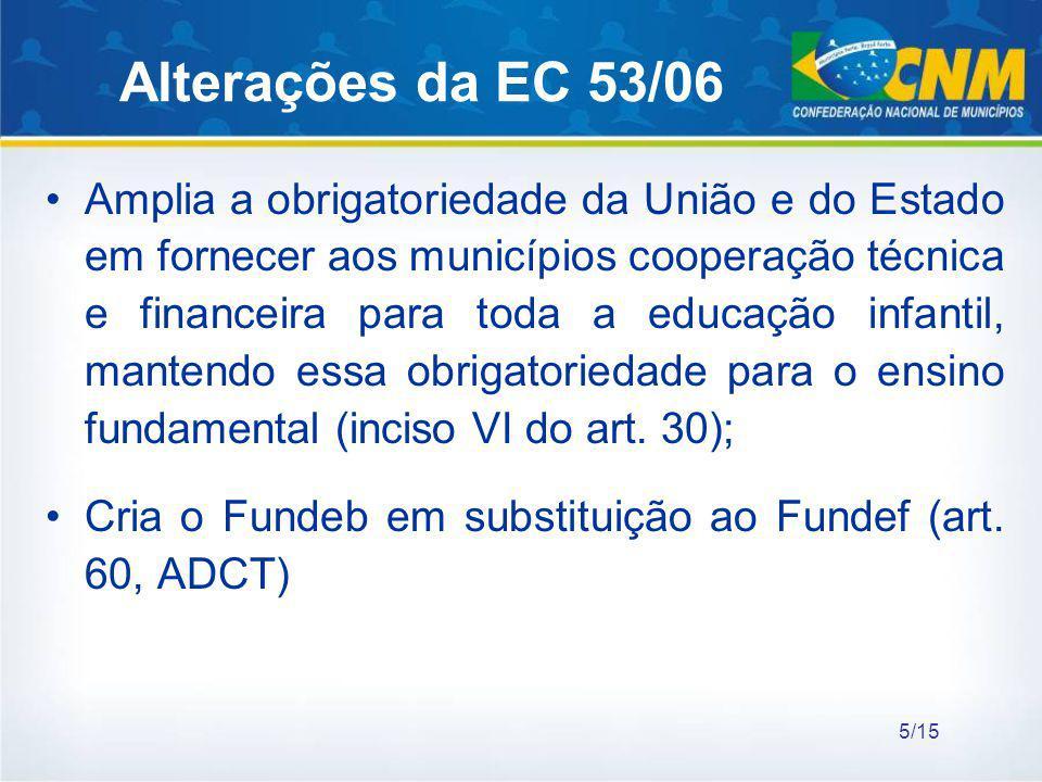Alterações da EC 53/06