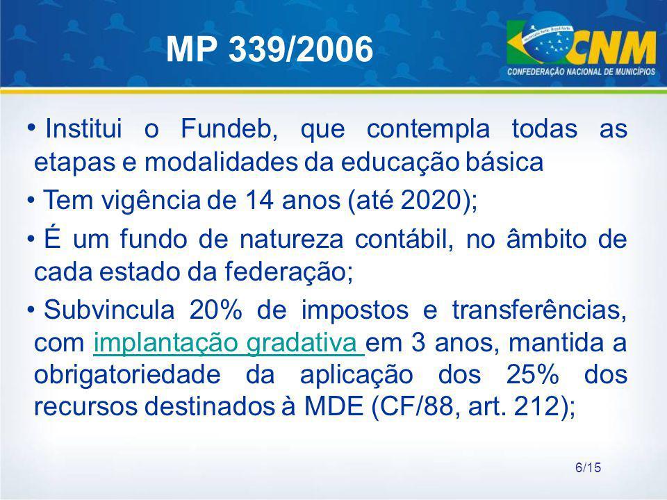 MP 339/2006 Institui o Fundeb, que contempla todas as etapas e modalidades da educação básica. Tem vigência de 14 anos (até 2020);