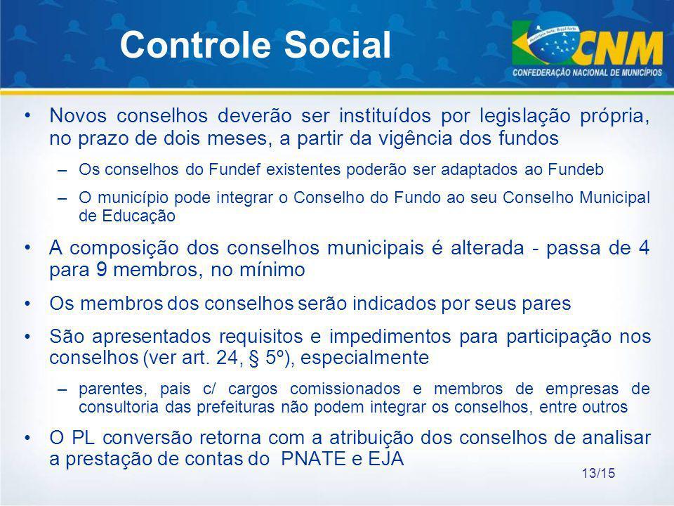 Controle Social Novos conselhos deverão ser instituídos por legislação própria, no prazo de dois meses, a partir da vigência dos fundos.