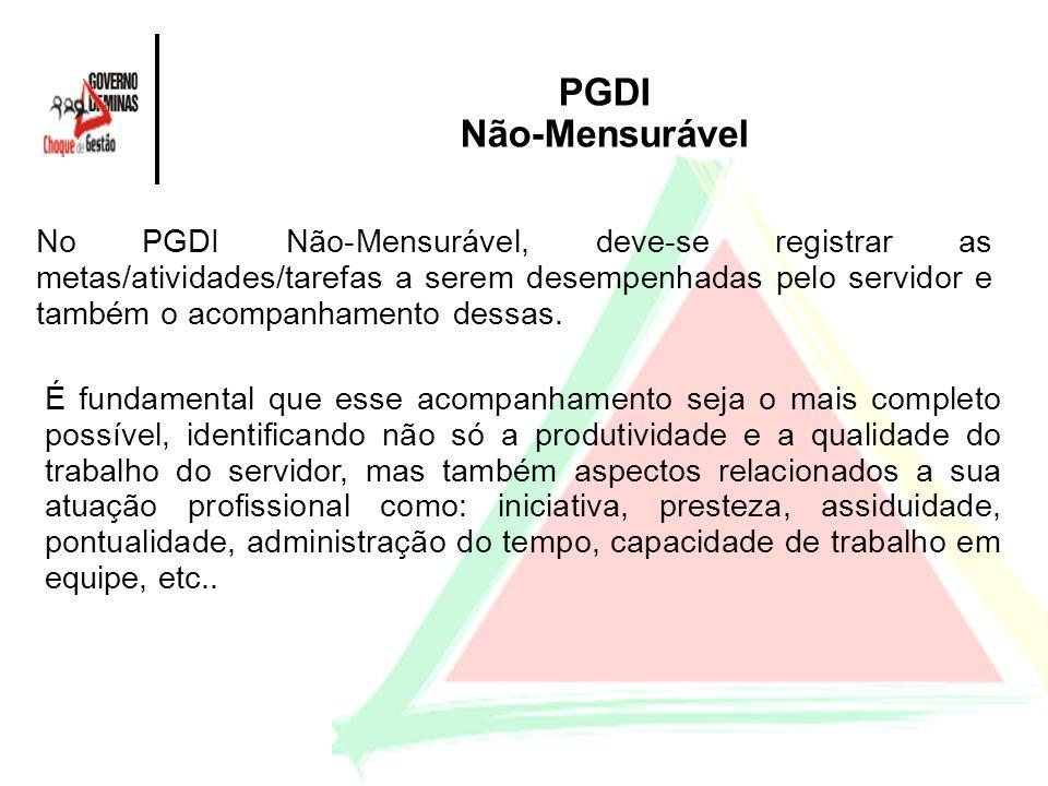 PGDI Não-Mensurável