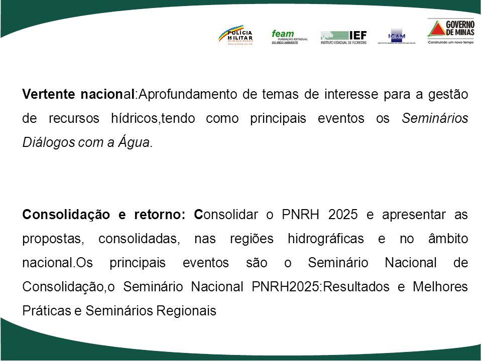 Vertente nacional:Aprofundamento de temas de interesse para a gestão de recursos hídricos,tendo como principais eventos os Seminários Diálogos com a Água.