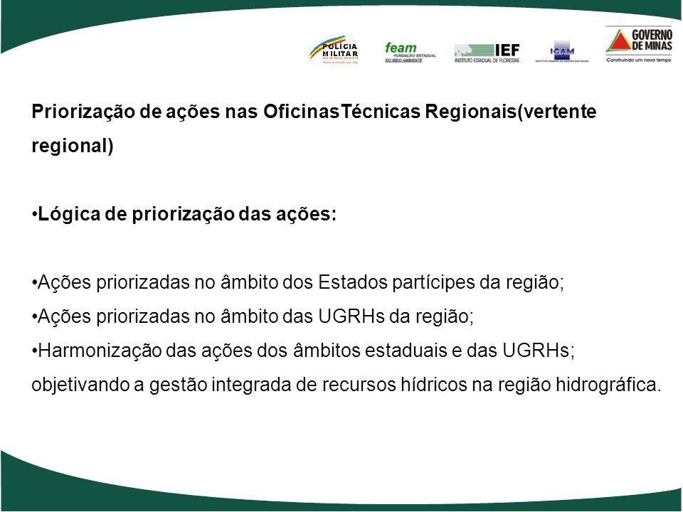 Priorização de ações nas OficinasTécnicas Regionais(vertente regional)