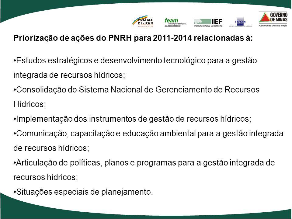 Priorização de ações do PNRH para 2011-2014 relacionadas à: