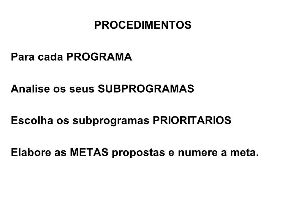 PROCEDIMENTOS Para cada PROGRAMA. Analise os seus SUBPROGRAMAS. Escolha os subprogramas PRIORITARIOS.