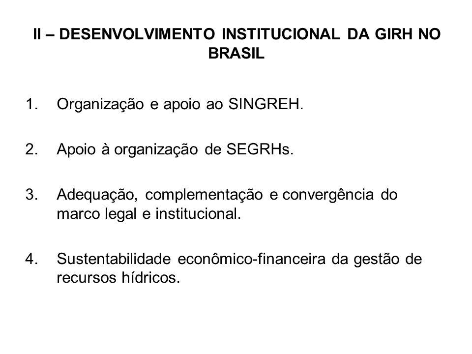 II – DESENVOLVIMENTO INSTITUCIONAL DA GIRH NO BRASIL
