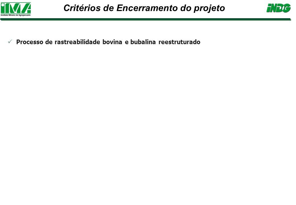 Critérios de Encerramento do projeto