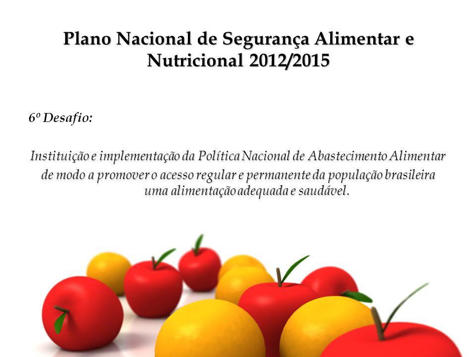 Plano Nacional de Segurança Alimentar e Nutricional 2012/2015