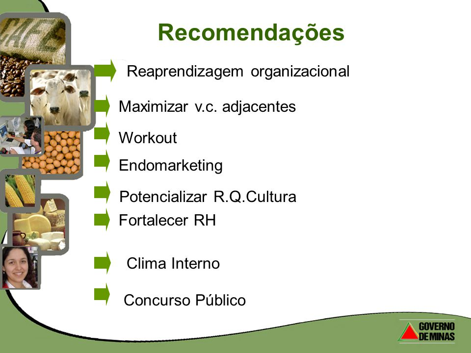 Recomendações Reaprendizagem organizacional Maximizar v.c. adjacentes