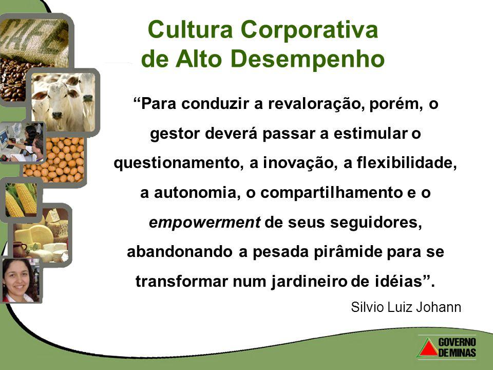 Cultura Corporativa de Alto Desempenho