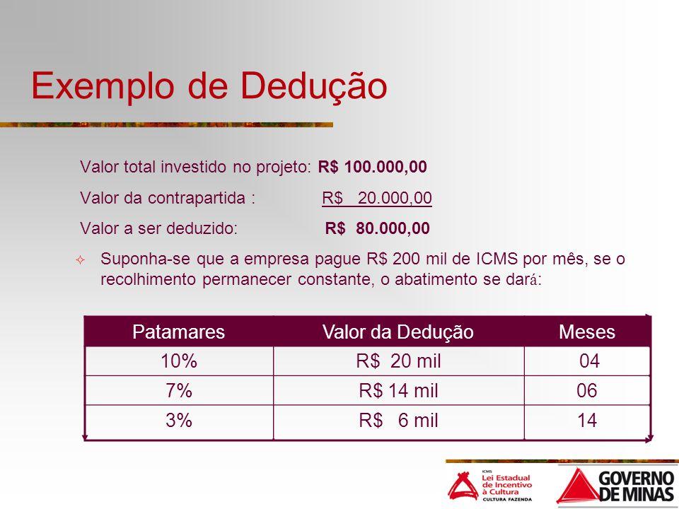 Exemplo de Dedução Patamares Valor da Dedução Meses 10% R$ 20 mil 04