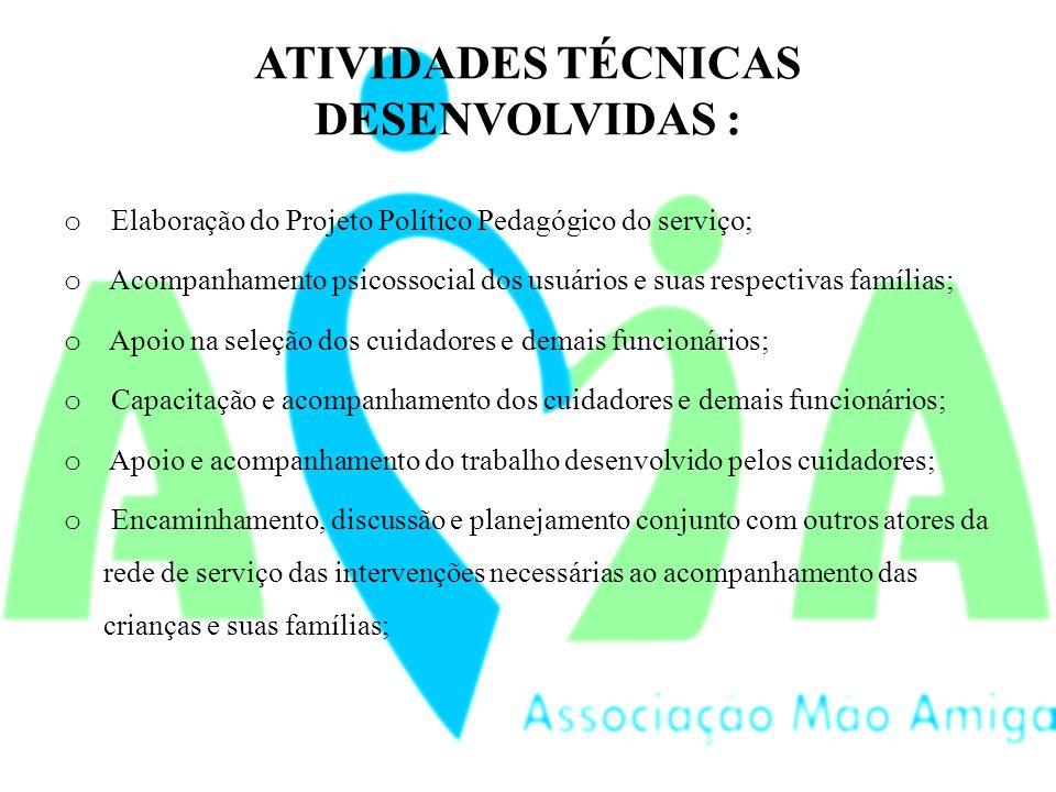 ATIVIDADES TÉCNICAS DESENVOLVIDAS :