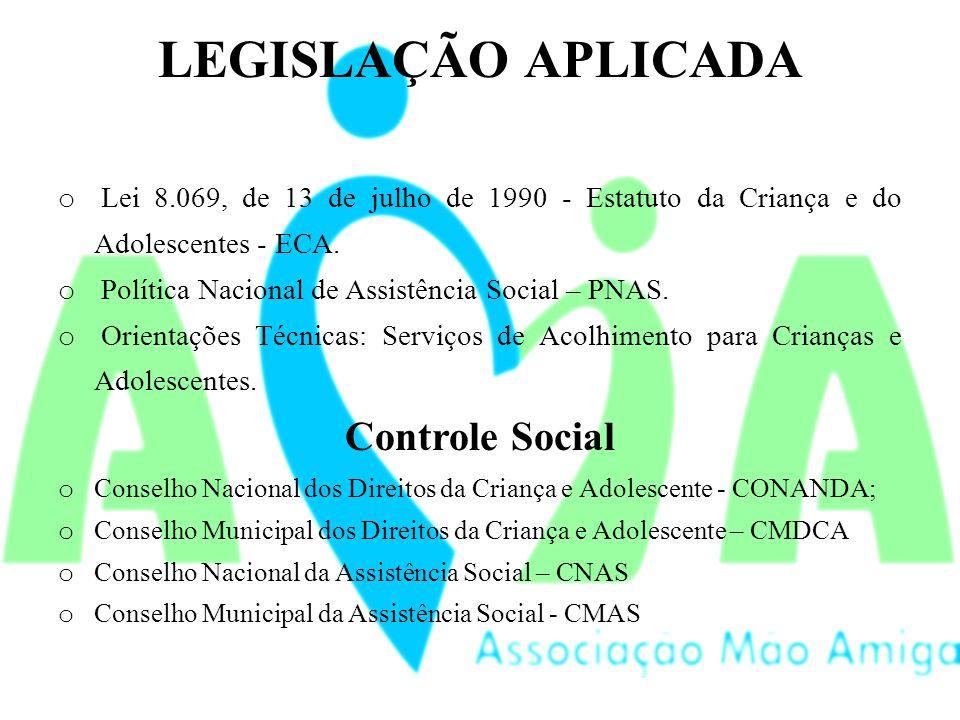 LEGISLAÇÃO APLICADA Controle Social