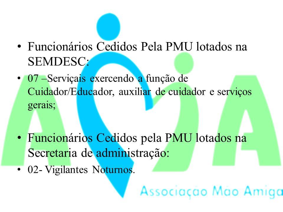 Funcionários Cedidos Pela PMU lotados na SEMDESC: