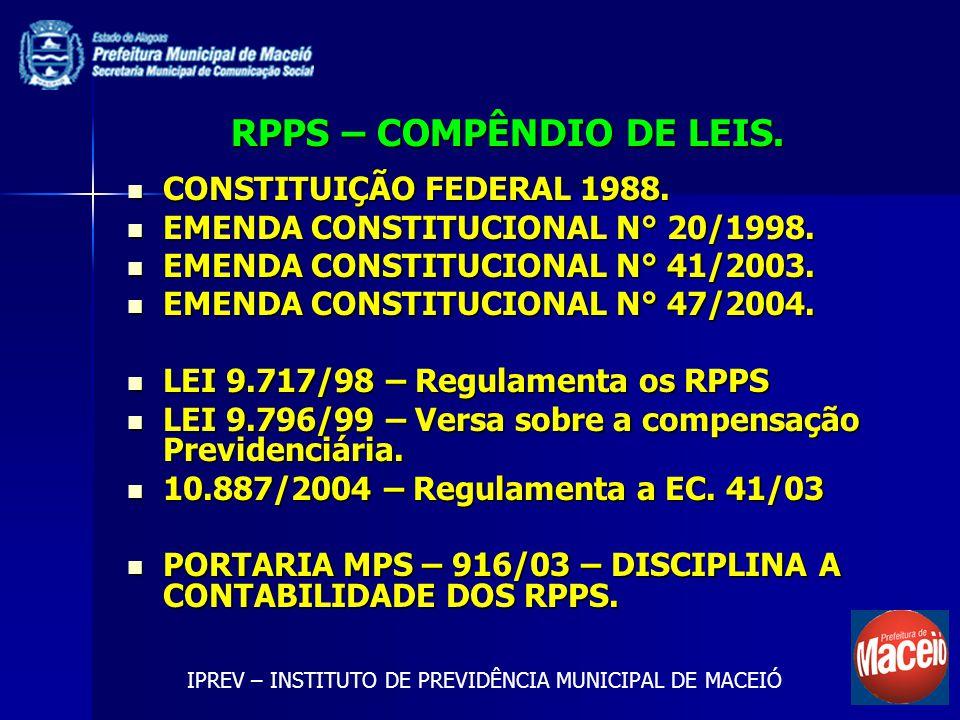 RPPS – COMPÊNDIO DE LEIS.