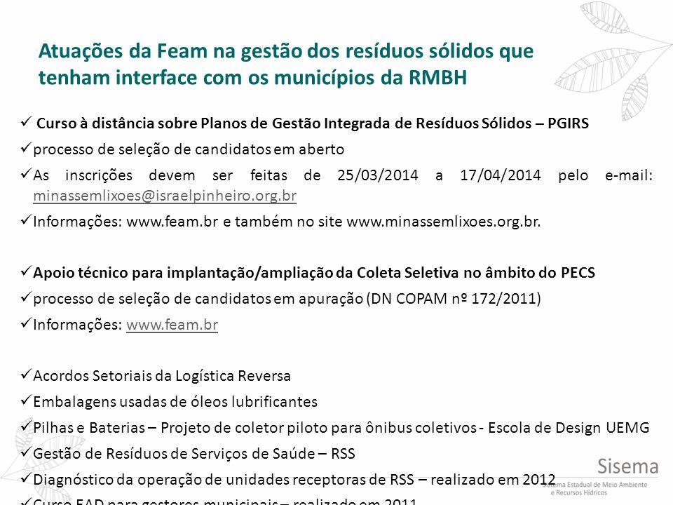 Atuações da Feam na gestão dos resíduos sólidos que tenham interface com os municípios da RMBH