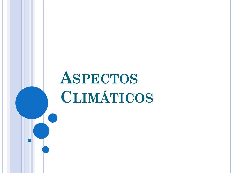 Aspectos Climáticos