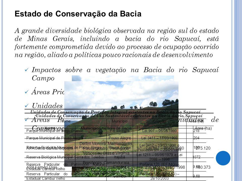 Estado de Conservação da Bacia