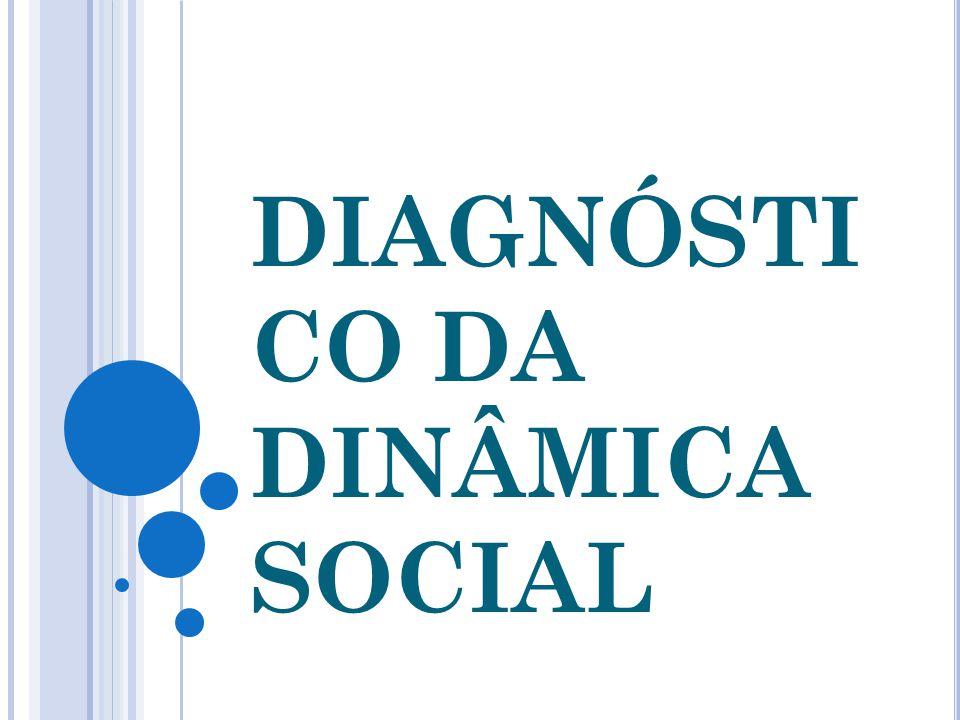 DIAGNÓSTICO DA DINÂMICA SOCIAL
