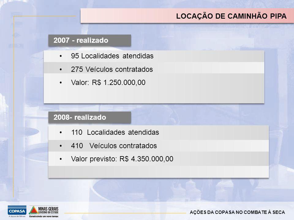 CAMINHÃO PIPA - SITUAÇÃO ATUAL DO PROGRAMA LOCAÇÃO DE CAMINHÃO PIPA