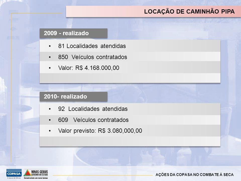 LOCAÇÃO DE CAMINHÃO PIPA