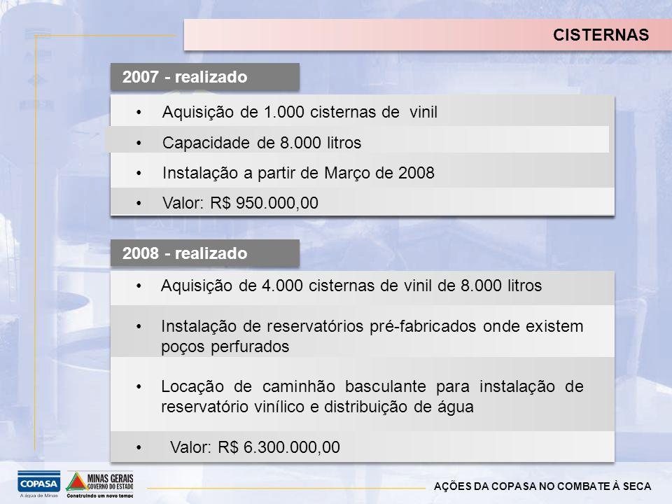 Aquisição de 1.000 cisternas de vinil Capacidade de 8.000 litros