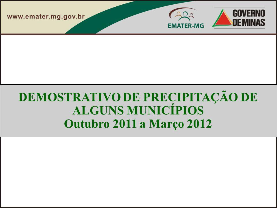 DEMOSTRATIVO DE PRECIPITAÇÃO DE ALGUNS MUNICÍPIOS
