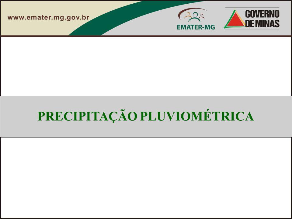 PRECIPITAÇÃO PLUVIOMÉTRICA