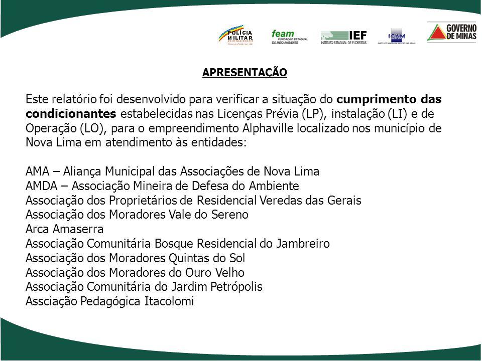 AMA – Aliança Municipal das Associações de Nova Lima