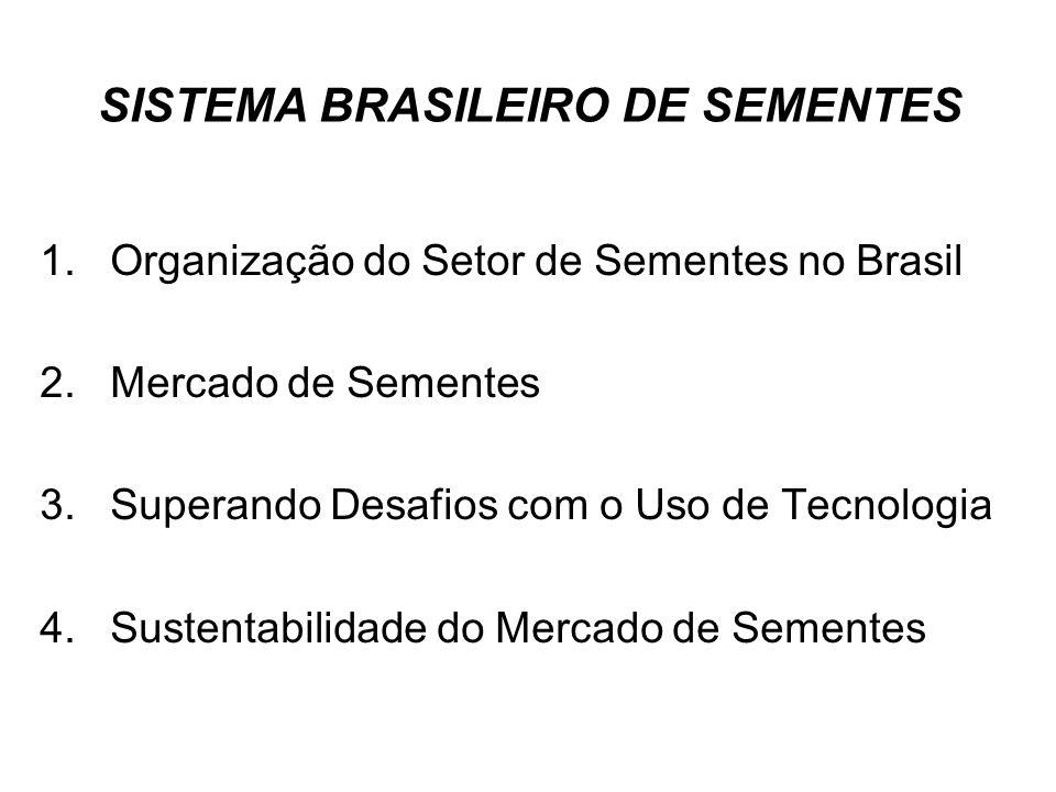 SISTEMA BRASILEIRO DE SEMENTES