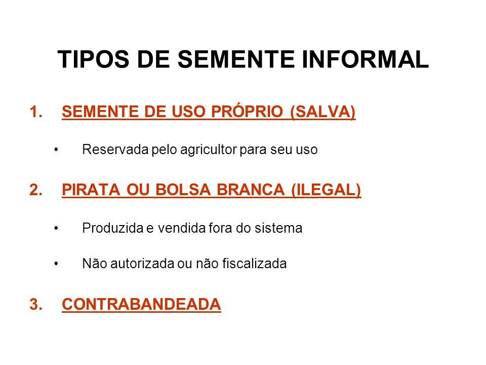 TIPOS DE SEMENTE INFORMAL