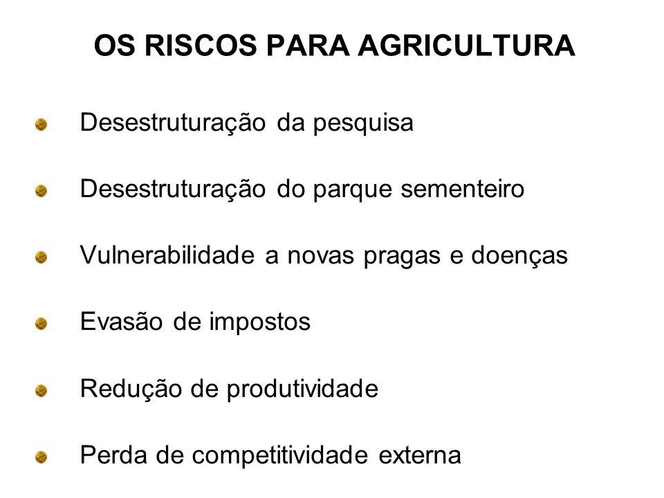 OS RISCOS PARA AGRICULTURA