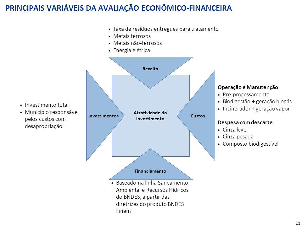 OS ESTUDOS INDICARAM A VIABILIDADE ECONÔMICO-FINANCEIRA
