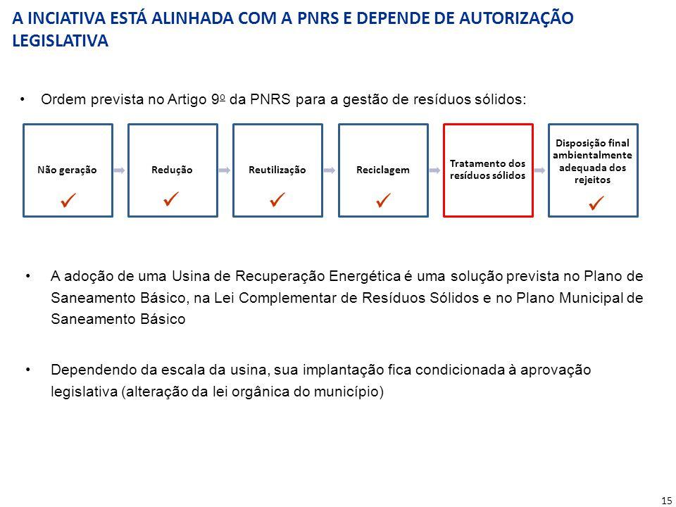 PRINCIPAIS DESAFIOS ENFRENTADOS