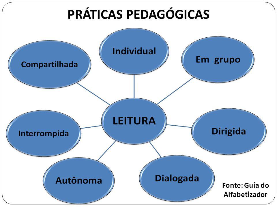 Fonte: Guia do Alfabetizador