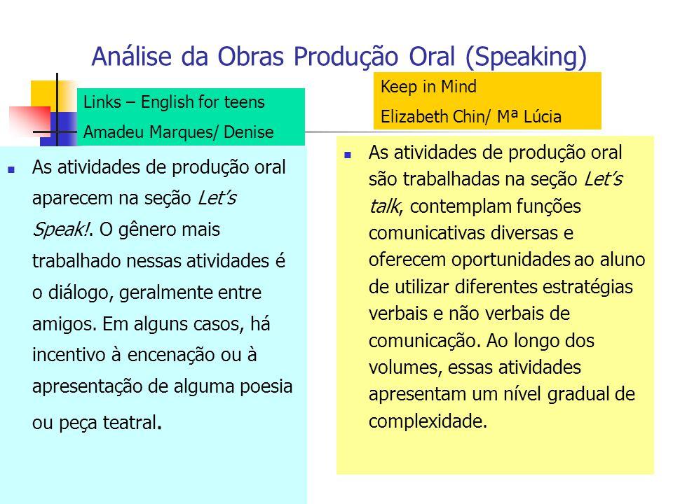 Análise da Obras Produção Oral (Speaking)