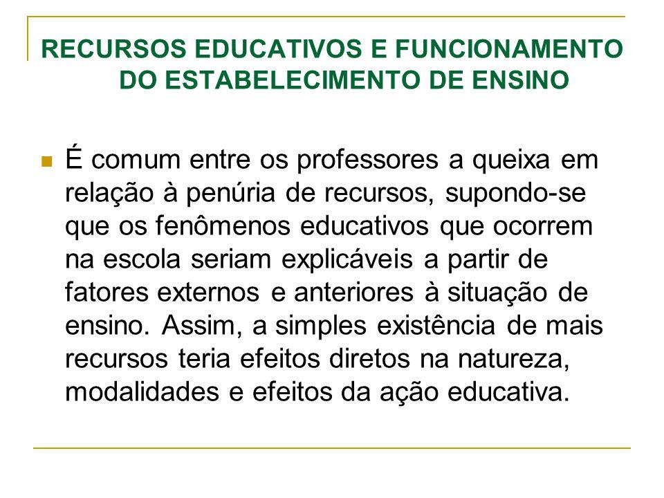 RECURSOS EDUCATIVOS E FUNCIONAMENTO DO ESTABELECIMENTO DE ENSINO