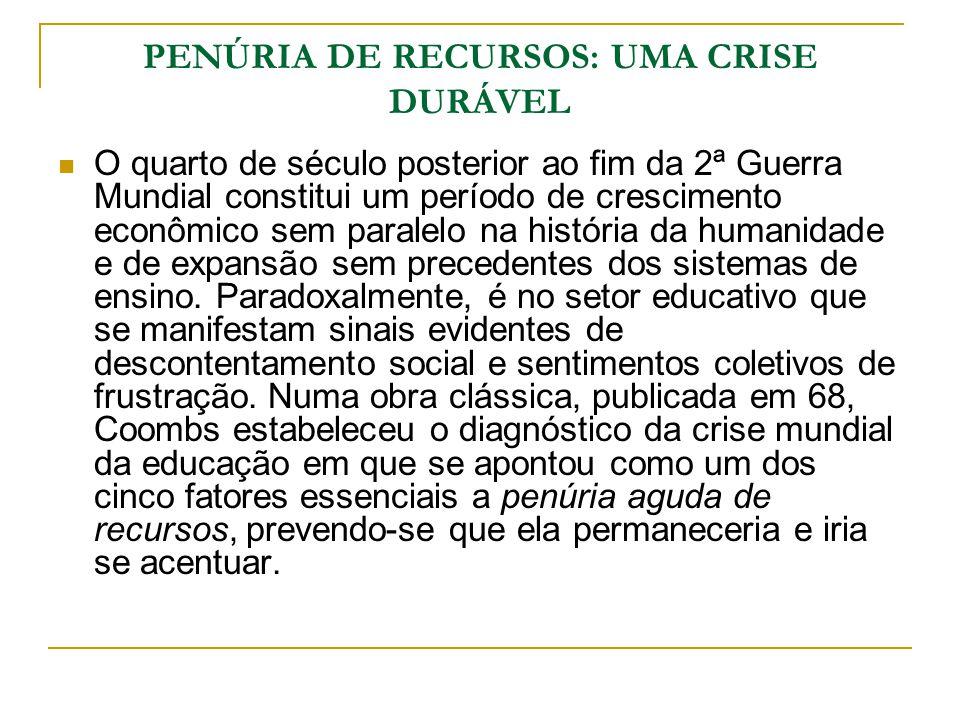 PENÚRIA DE RECURSOS: UMA CRISE DURÁVEL