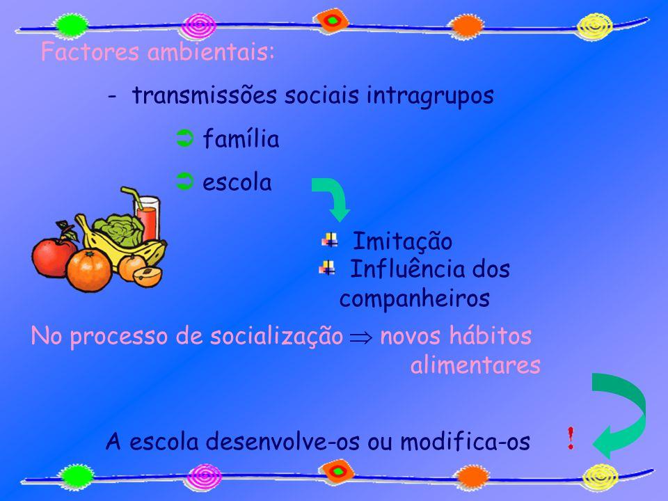 - transmissões sociais intragrupos  família  escola