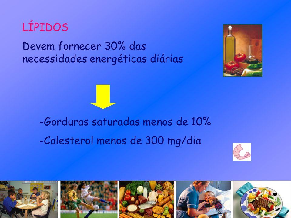 LÍPIDOS Devem fornecer 30% das necessidades energéticas diárias.