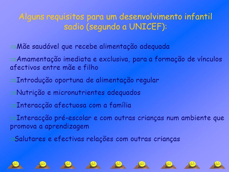 Alguns requisitos para um desenvolvimento infantil sadio (segundo a UNICEF):