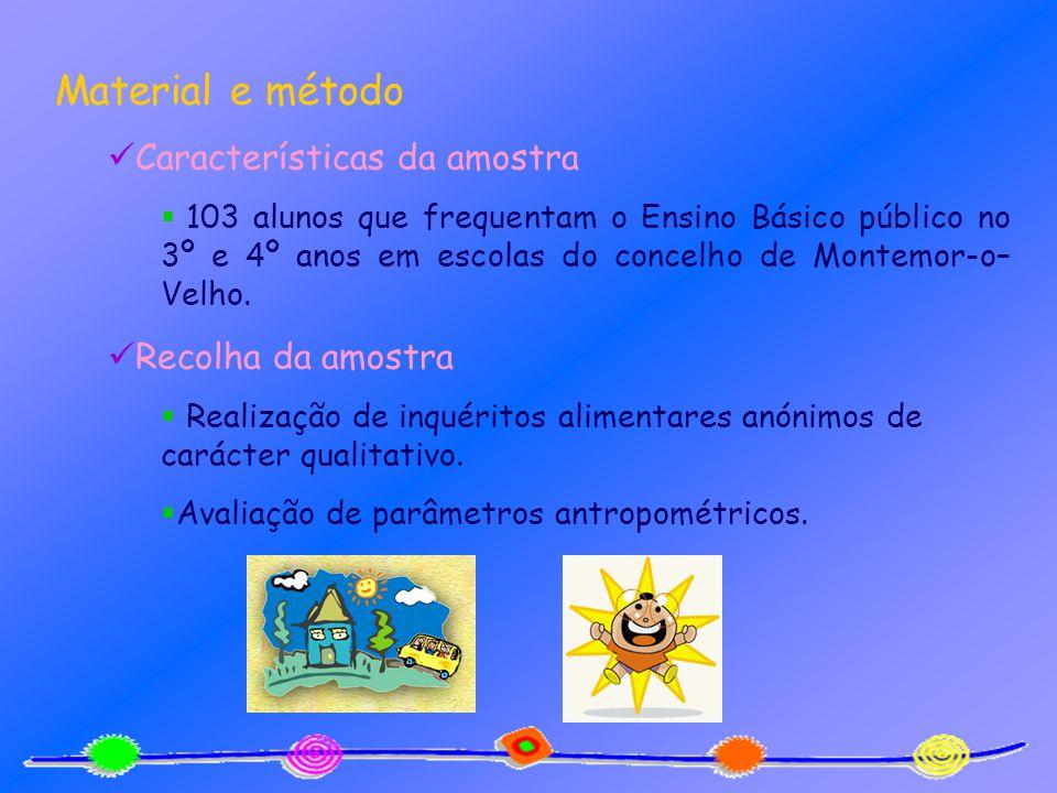 Material e método Características da amostra Recolha da amostra