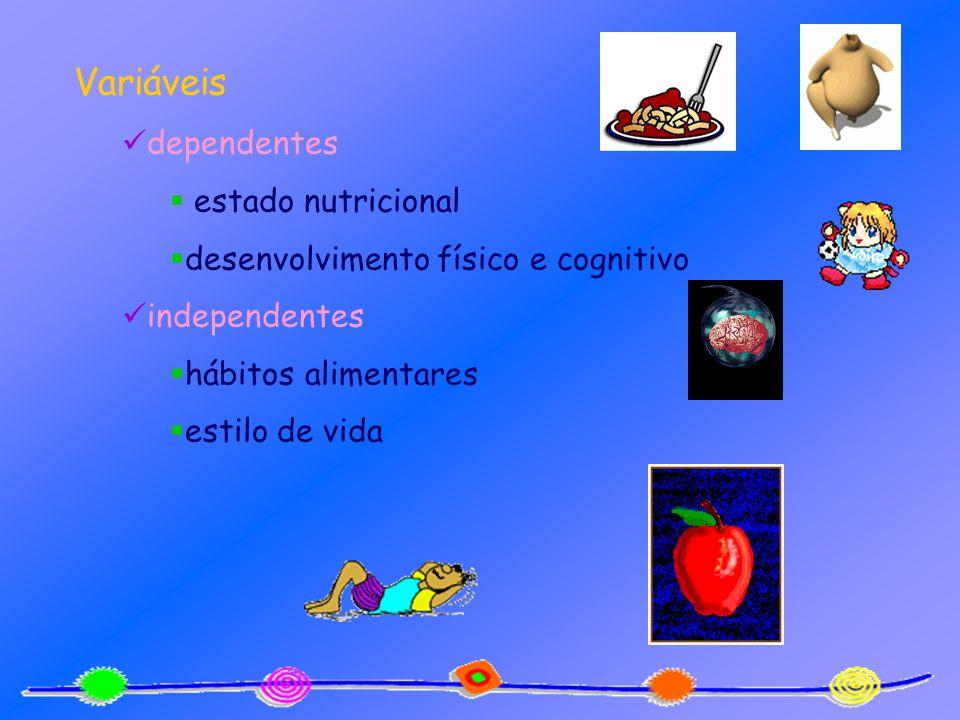 Variáveis dependentes estado nutricional