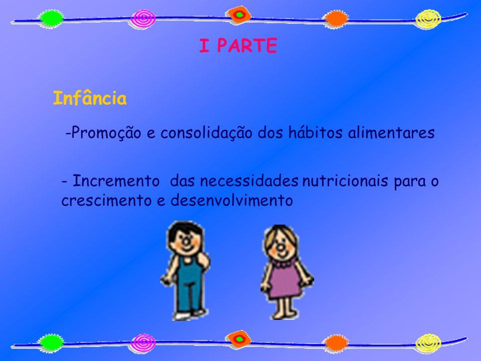 I PARTE Infância Promoção e consolidação dos hábitos alimentares