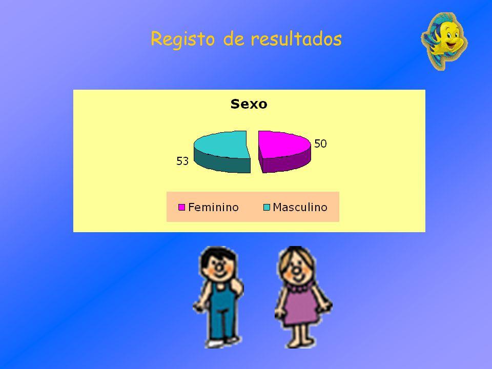Registo de resultados