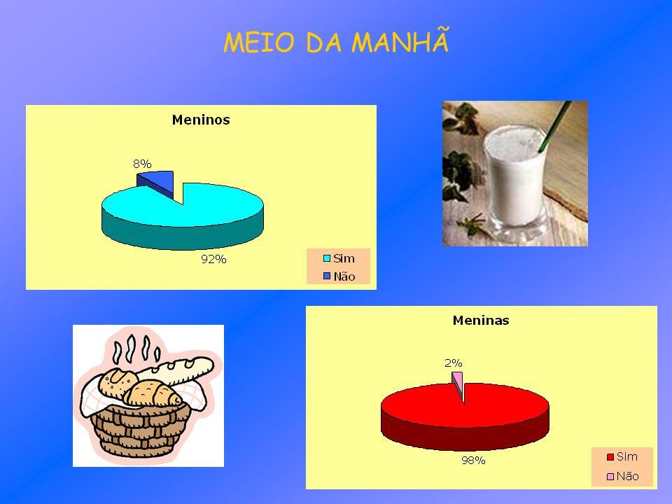 MEIO DA MANHÃ