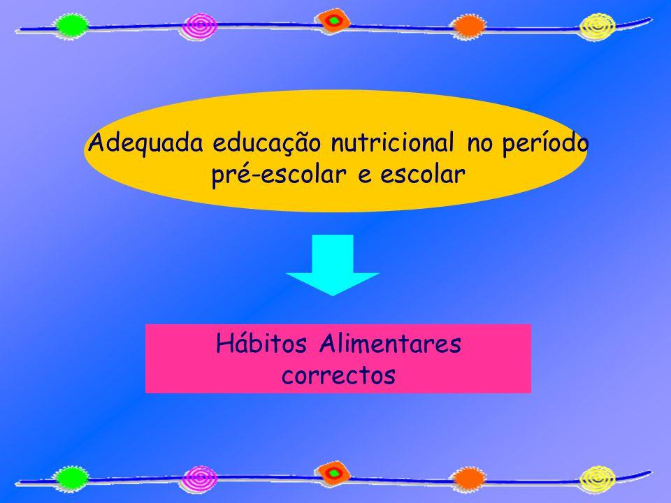 Adequada educação nutricional no período pré-escolar e escolar