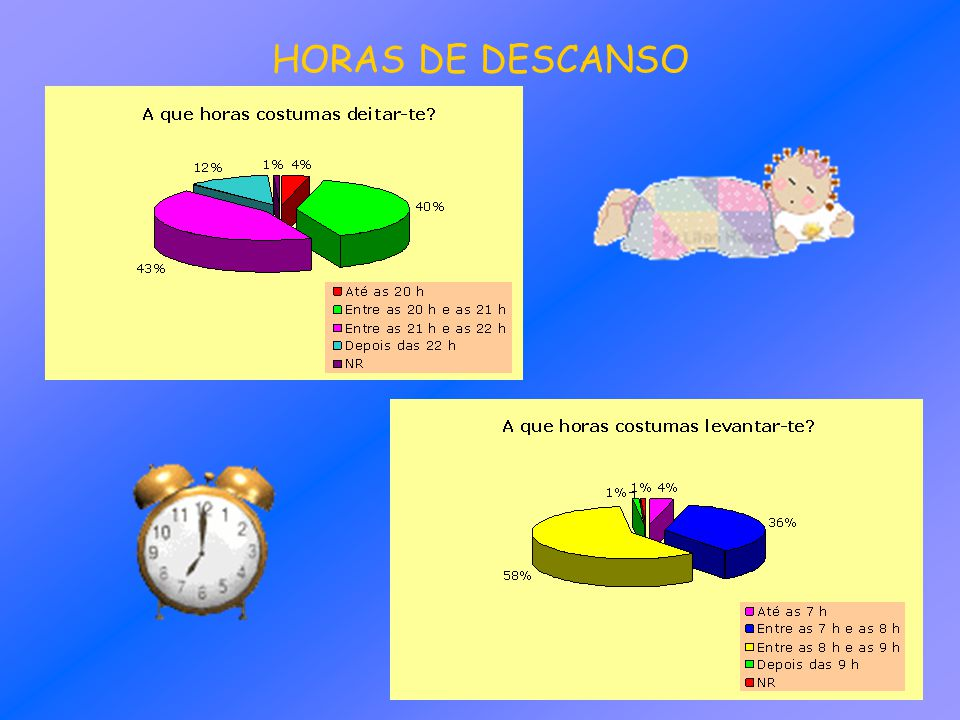 HORAS DE DESCANSO