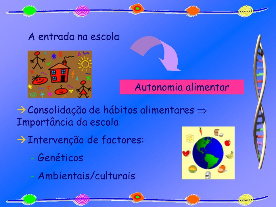 A entrada na escola Autonomia alimentar. Consolidação de hábitos alimentares  Importância da escola.