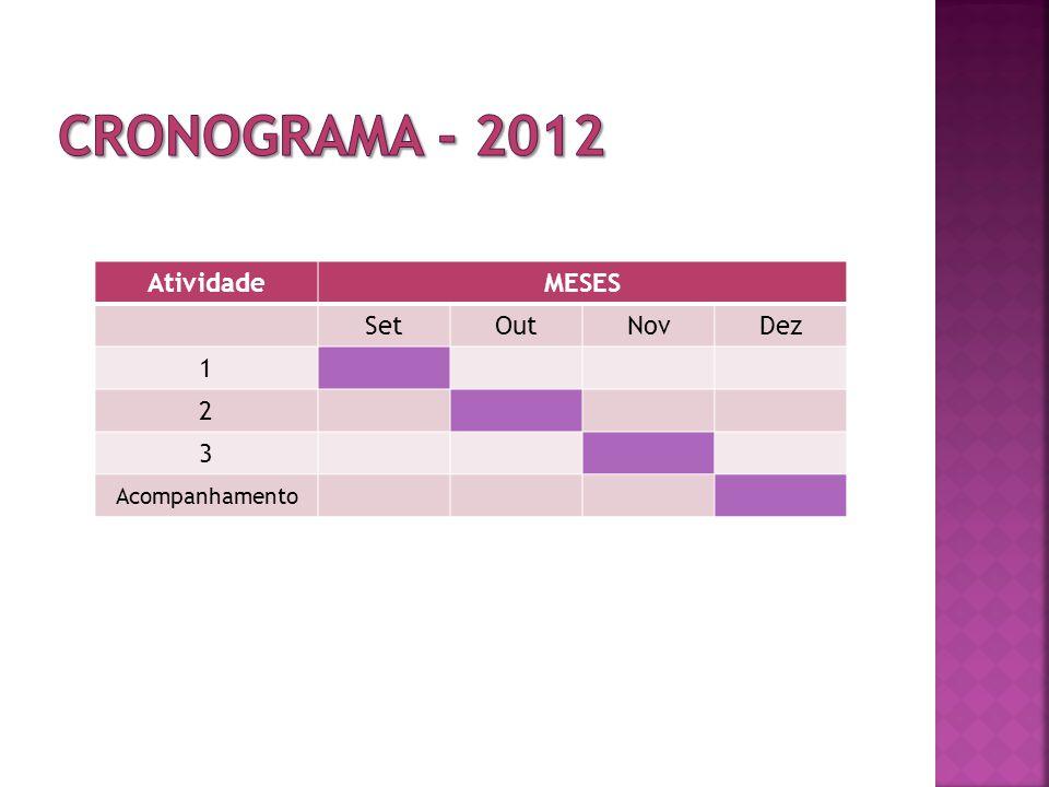CRONOGRAMA - 2012 Atividade MESES Set Out Nov Dez 1 2 3 Acompanhamento