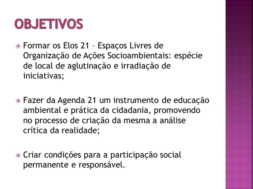 OBJETIVOS Formar os Elos 21 – Espaços Livres de Organização de Ações Socioambientais: espécie de local de aglutinação e irradiação de iniciativas;
